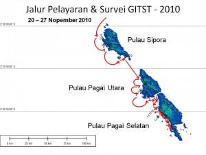 04_GITST-jalur-survey